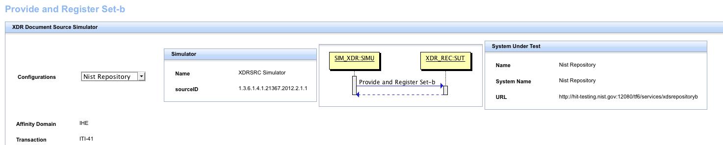 ITI-41 : Provide and Register Set-b | Gazelle