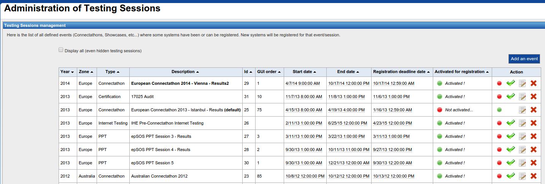 list testing sessions