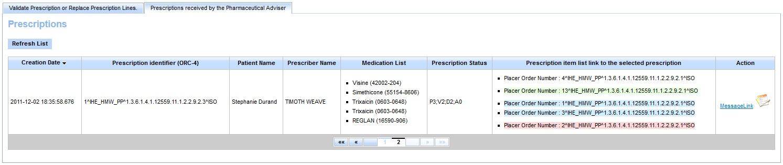 prescription table