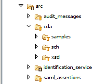 Source folder for CDA